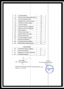 DEC. cmsbv Liste 2