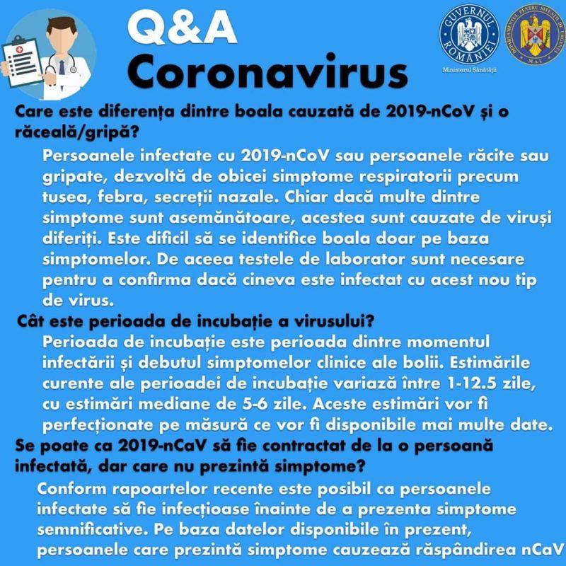 CMSBRASOV Corona Virus 1
