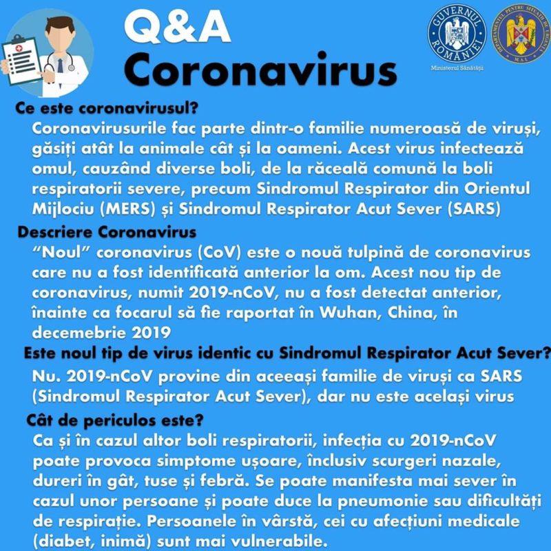 CMSBRASOV Corona Virus 2